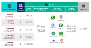 Paket Akrab Solusi Paket Internet Dari XL Untuk Keluarga